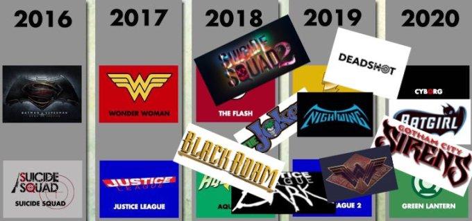 DCエクステンド・ユニバース映画シリーズの最新時系列一覧
