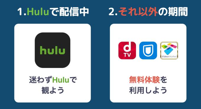 アベンジャーズのお得な動画配信サービスの選び方