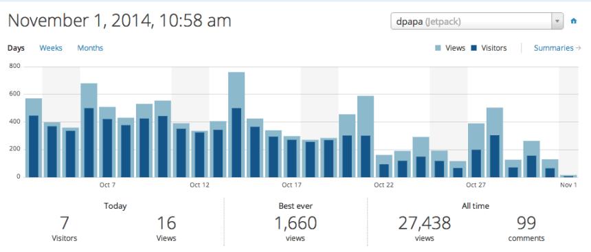 Screen Shot 2014-11-01 at 10.58.30 AM