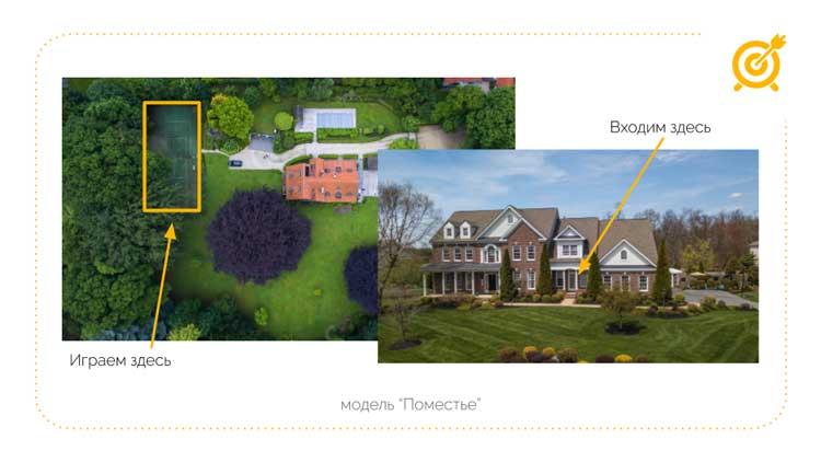 Модель Поместье и двор