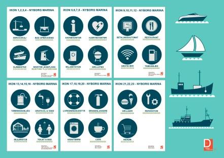 wayfinding og skilte, ikoner, grafisk design, design, arkitektur, byrum, vejviser, D-sign Tegnestuen, designtegnestue
