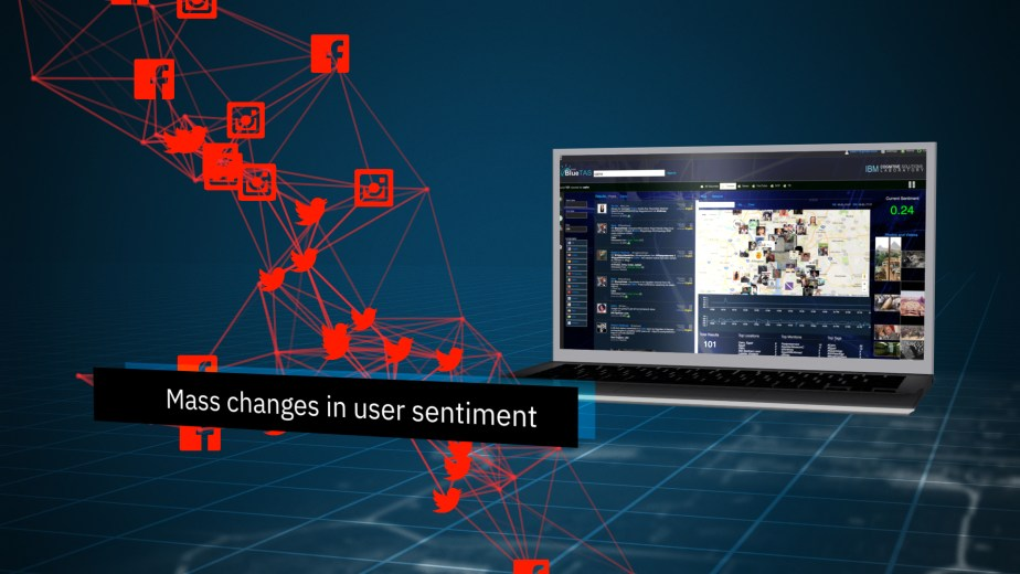 Managing Digital Evidence with IBM.  Social Media Changes.