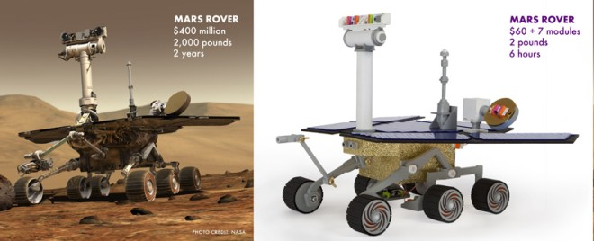 Nasa and littleBits Launch Space Kits to Build Battery