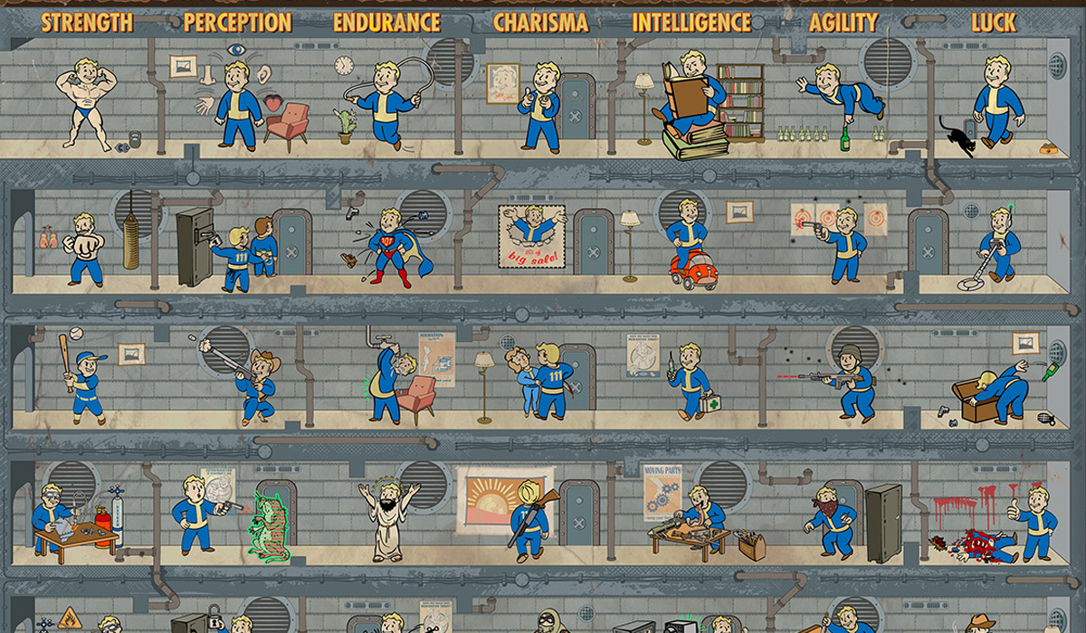 Fallout 4 Youre SPECIAL Book Exploit Grants Infinite