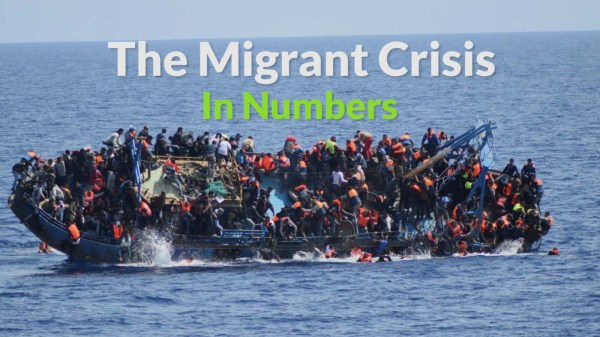 Migrant crisis: More than 3,000 have perished in the ...