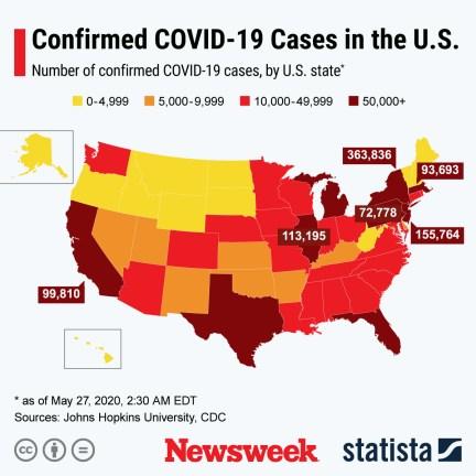 Coronavirus Cases in the U.S. Statista