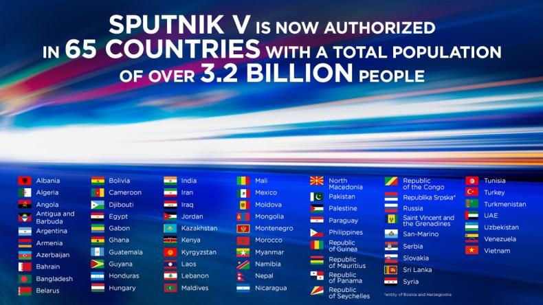 Sputnik, V, vaccine, approved, 65, countries