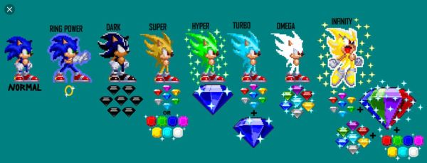 super sonic and hyper sonic in sonic 1 # 20