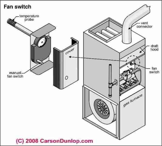 intertherm furnace mac 1165 manual  d0wnloaddoodle