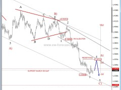 USD/CAD Eyeing Below 1.34 Zone - Elliott Wave Analysis