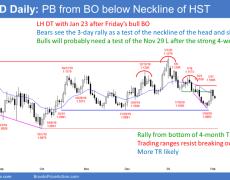 EUR/USD Trading Strategies: 02_04_20 | Investing.com