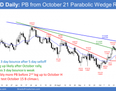 EUR/USD Trading Strategies: 10-30-19 | Investing.com