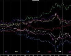 Infinite Fed Easing, Finite Market Bounce
