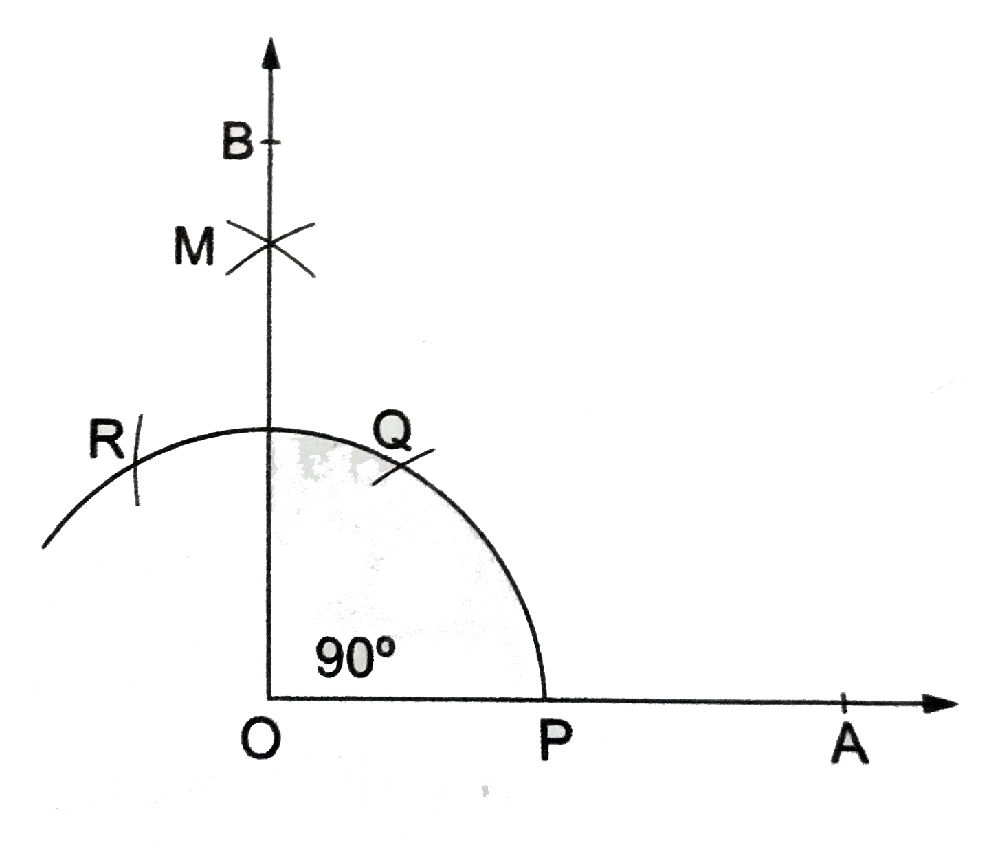 construct an angle of 90 using