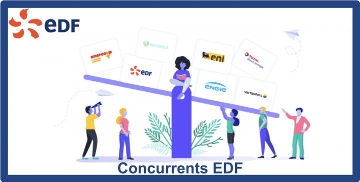 concurrents edf comparatif des