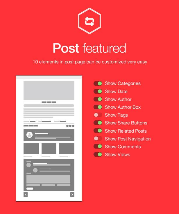 Breena - A Responsive WordPress Blog Theme - 7