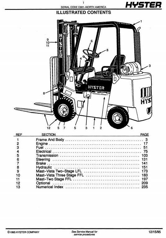 hyster s50c forklift repair manual various owner manual guide u2022 rh justk co hyster forklift workshop manual hyster forklift repair manual.pdf
