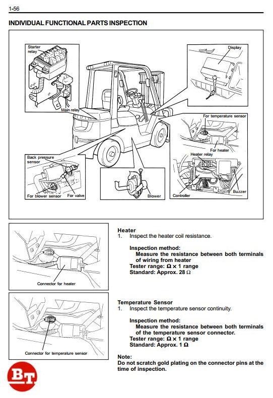 toyota bt 7fdf157fdf18 7fdf207fdf25 7fdf30 7fdj35 diesel forklift  truck service repair manual