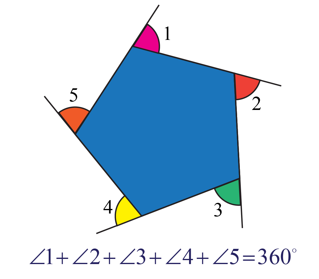 Angle Sum Theorem Proof Solved Examples