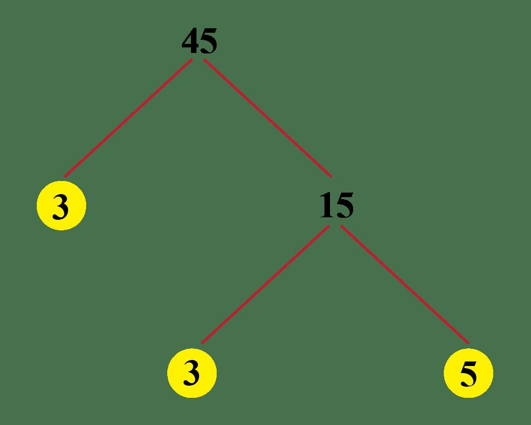 Prime Factorization Of 45