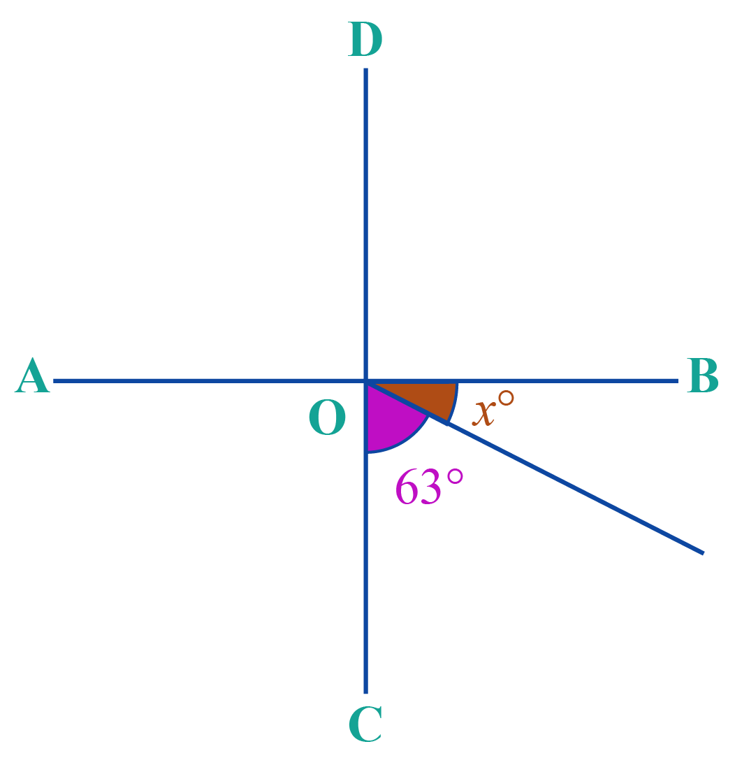 Perpendicular Lines Definitions Solutions And Interesting