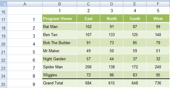 INDEX MATCH Functions Used Together in Excel