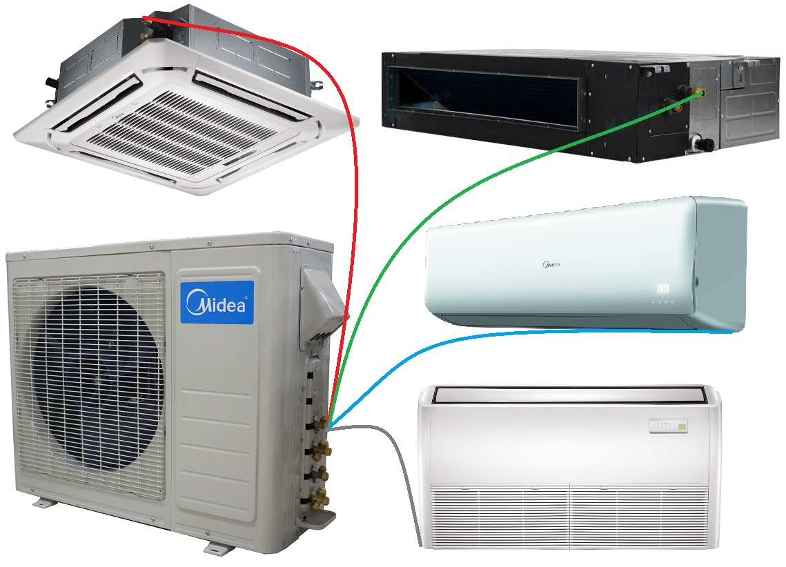 Samsung Mini Split Heat Pump