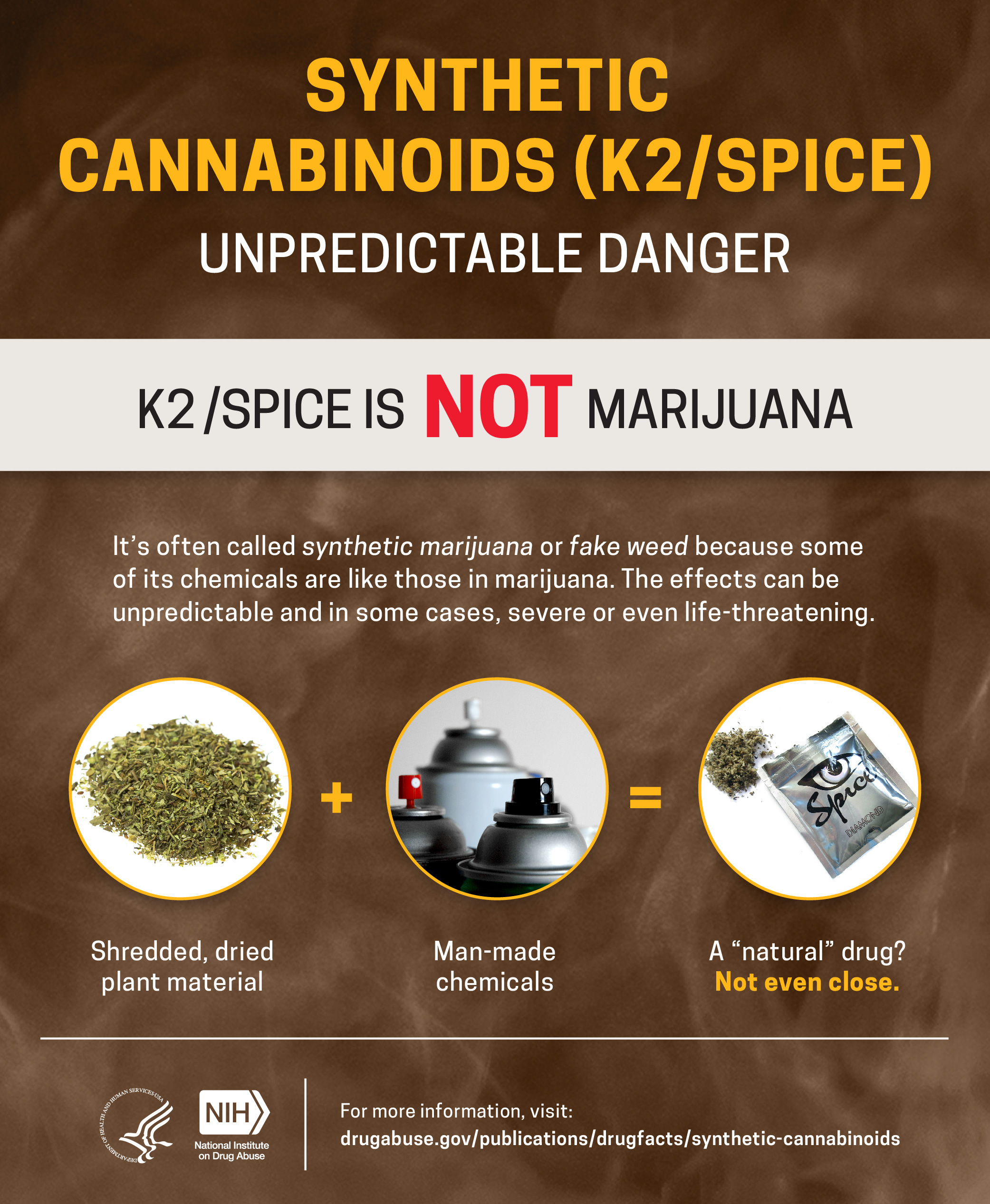 Synthetic Cannabinoids K2 Spice Unpredictable Danger