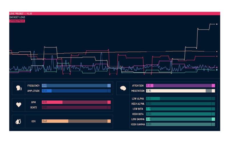 infografico14_lovestorycollection