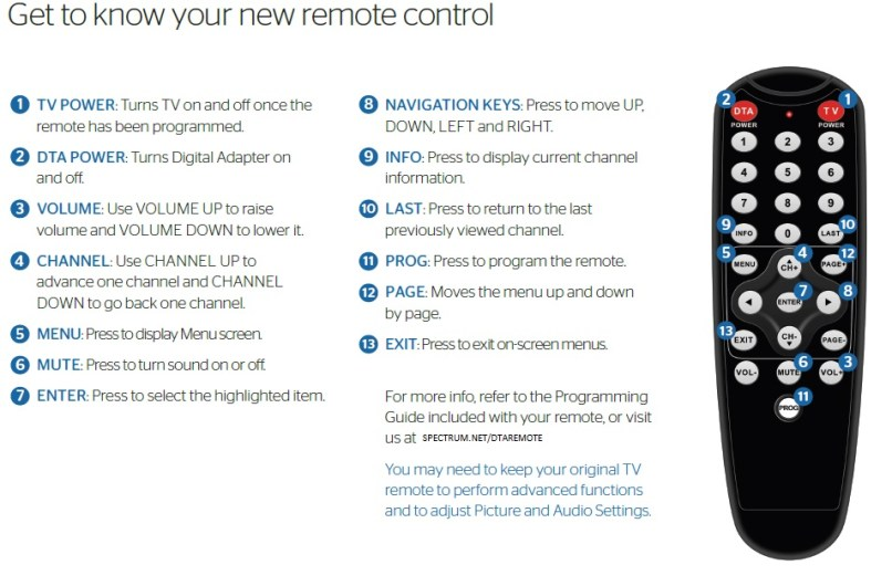 Tv Scrambler Remote | Reviewmotors co