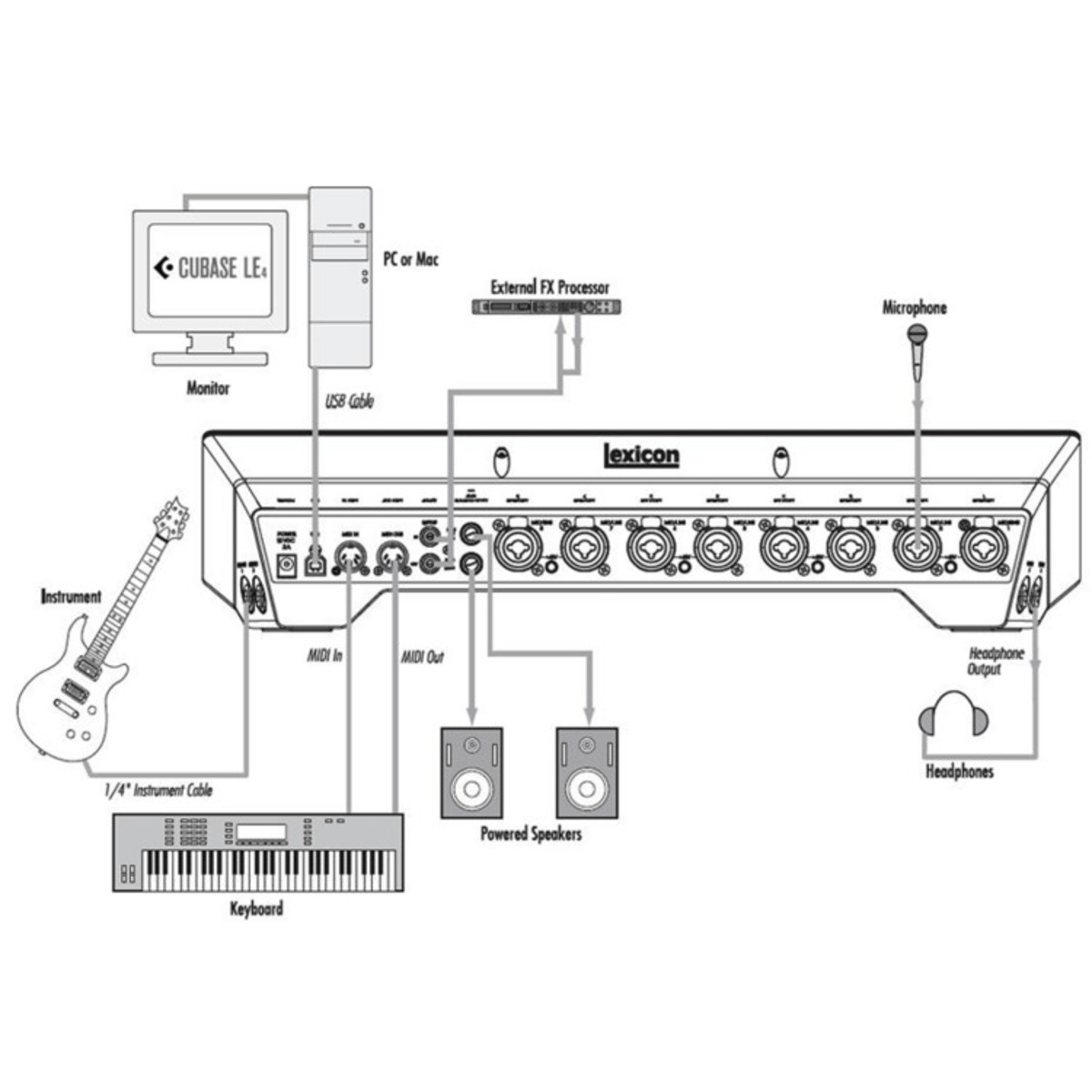 Computer Audio Interface Usb