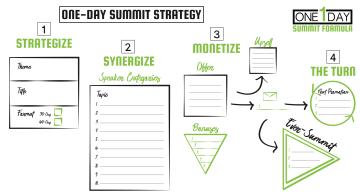 1 day Summit