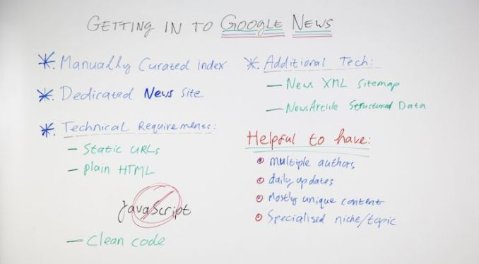 How to Get Into Google News - Whiteboard Friday 1