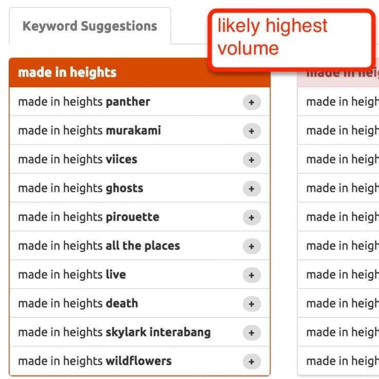 keyword suggestions youtube