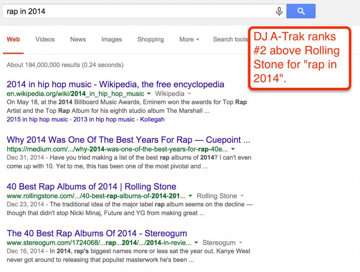 serp for rap in 2014