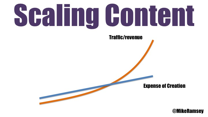 scaling content graph