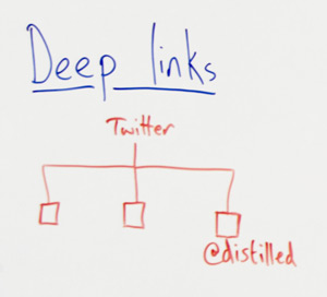 Close-up of App Search whiteboard: a tree graph depicting Deep Links leading to the Distilled Twitter account.