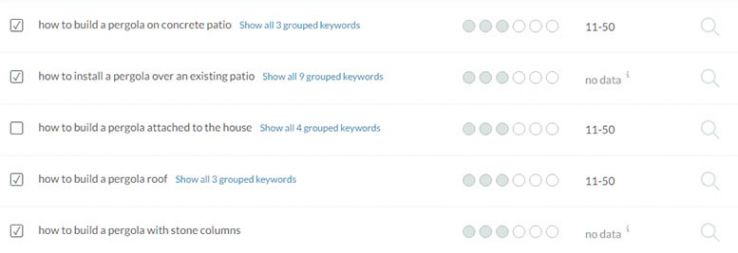 Not Your Dads Keyword Tool: Advanced Keyword Research Use Cases