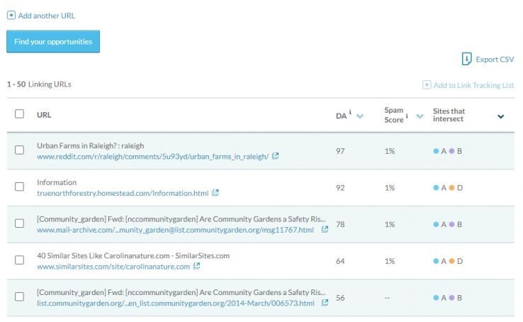 analyze link results