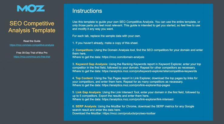 Guide to SEO Competitive Analysis