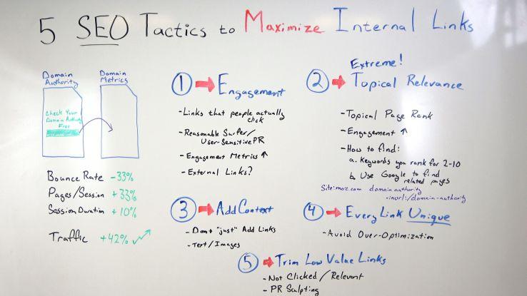 5 astuces SEo pour maximiser les liens internes