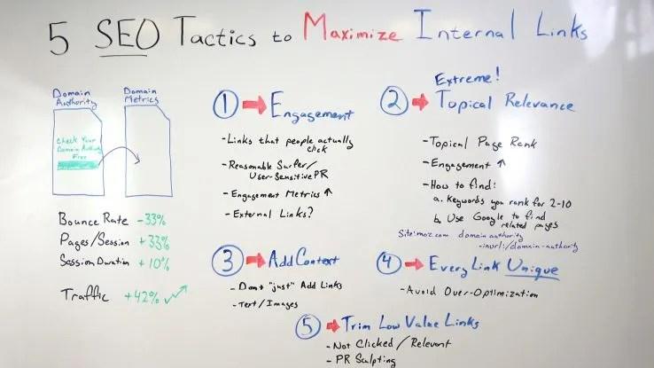 5 SEo tips to maximize internal links
