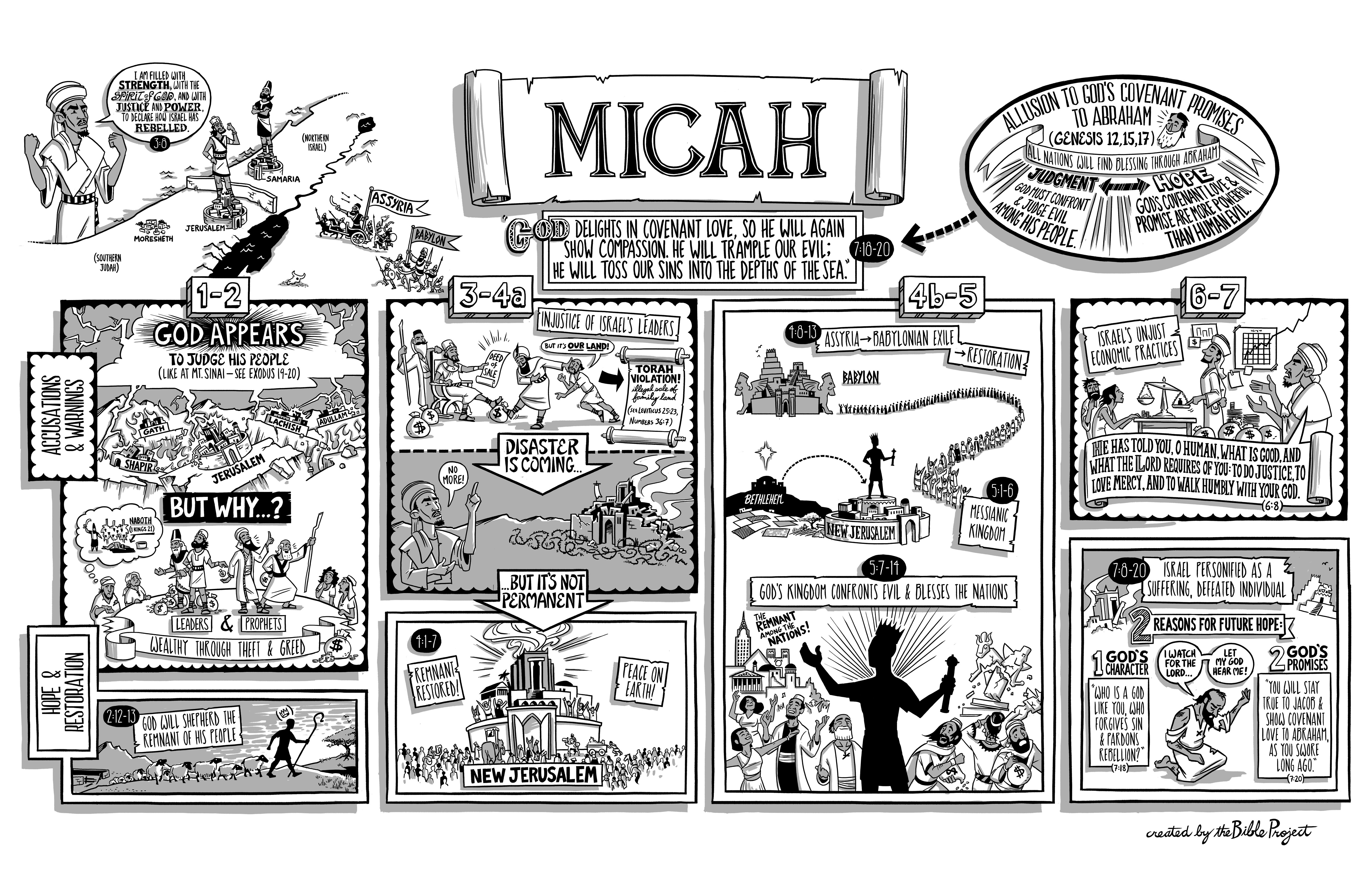 The Book Of Micah Prophesies And Connects God S Judgment