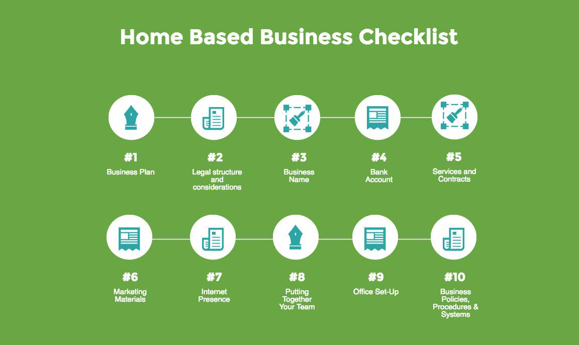Best List Based Home Business