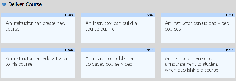 Use case and user stories