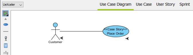 Use case diagram formed
