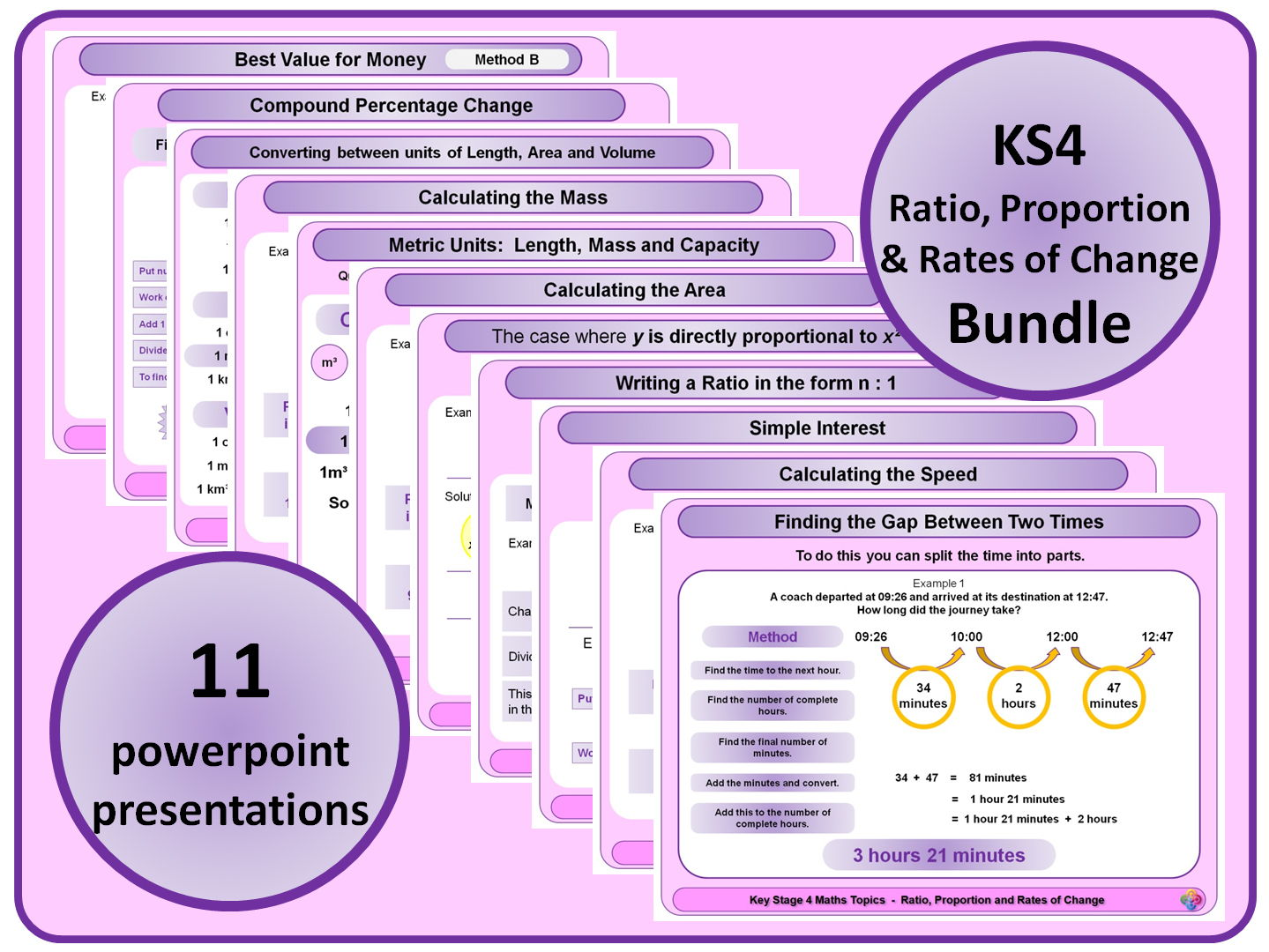 Ks4 Ratio Proportion Amp Rates Of Change Bundle