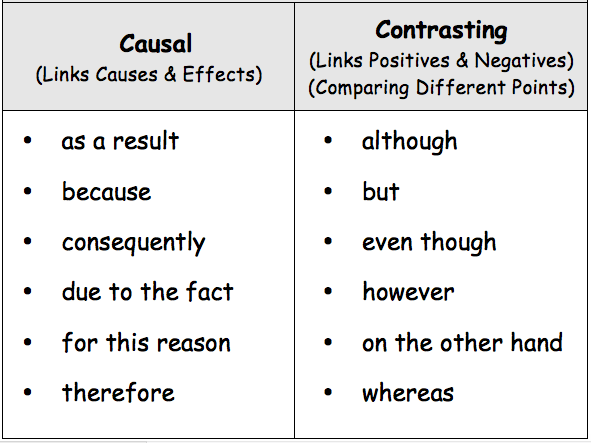 Causal and Contrasting Conjunctions [Year 4] | Teaching Resources