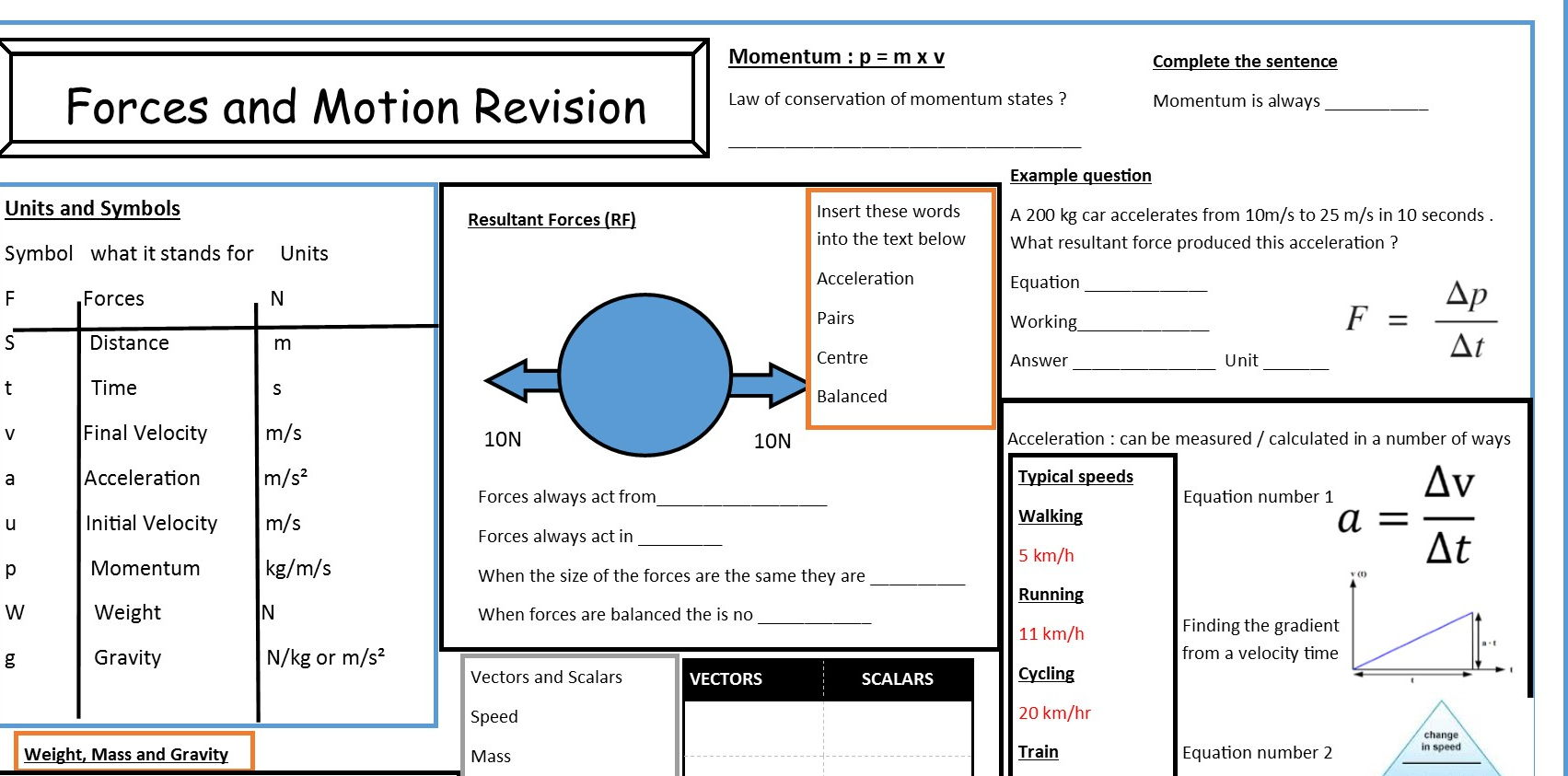 9 1 Gcse Physics Revison Mats And Games