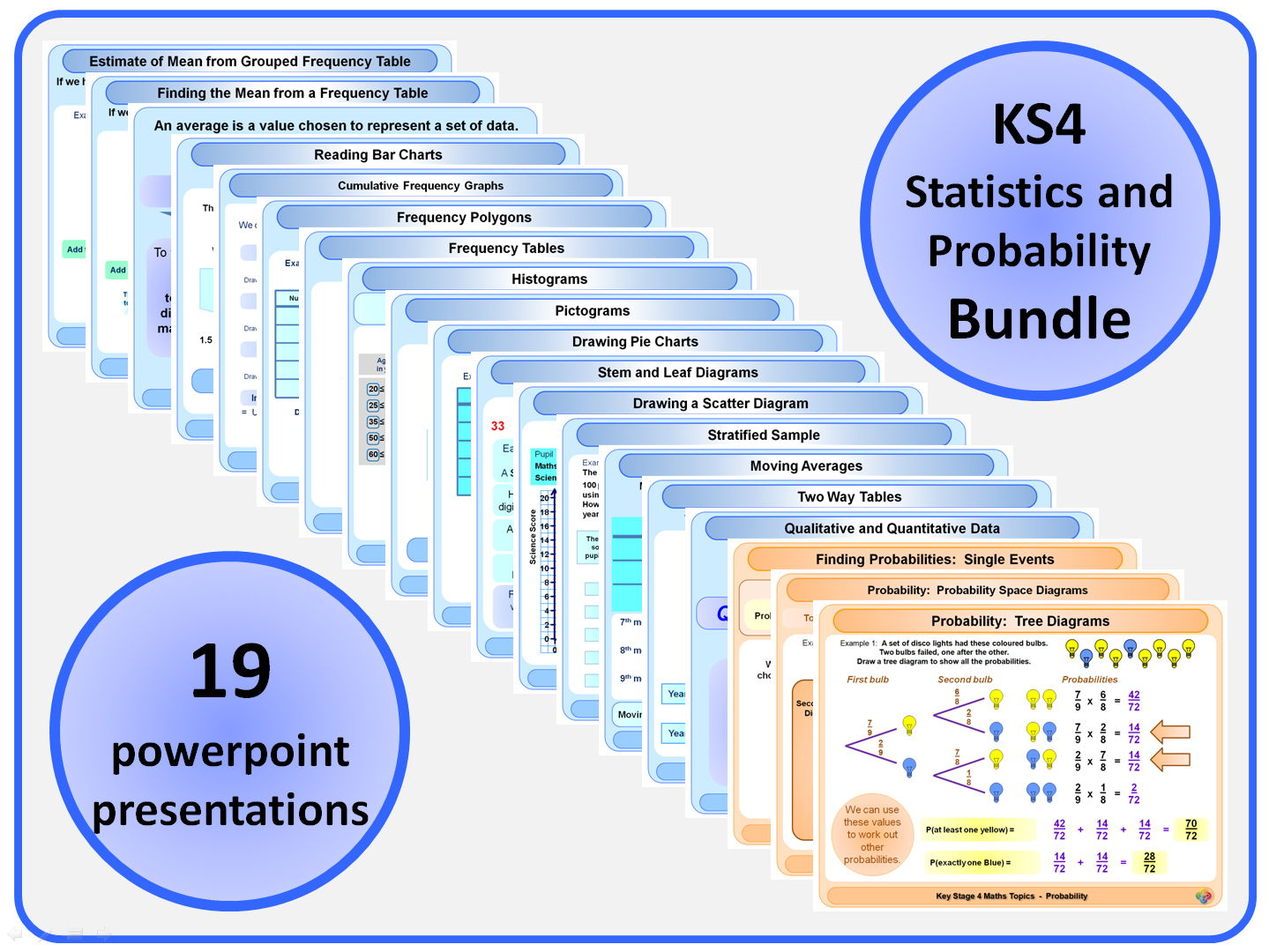 Ks4 Statistics And Probability Bundle